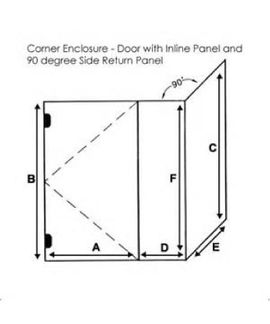 Corner Enclosure - Door with inline Panel and 90 degree Side Return Panel